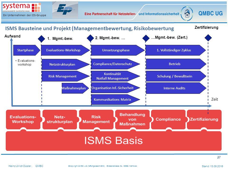 ISMS Bausteine und Projekt (Managementbewertung, Risikobewertung