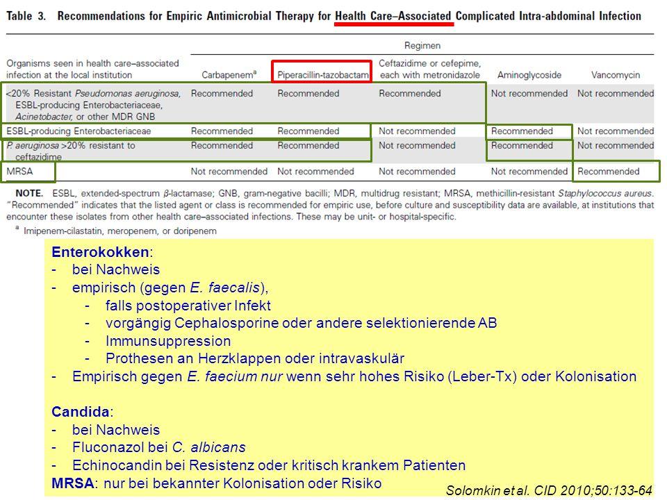 empirisch (gegen E. faecalis), falls postoperativer Infekt