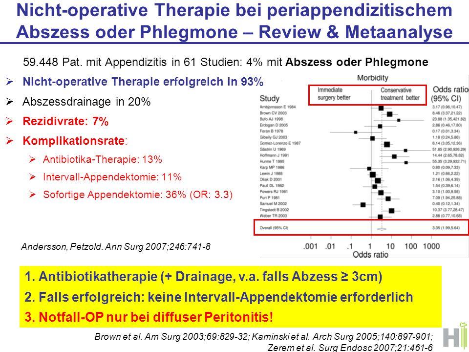 Nicht-operative Therapie bei periappendizitischem Abszess oder Phlegmone – Review & Metaanalyse