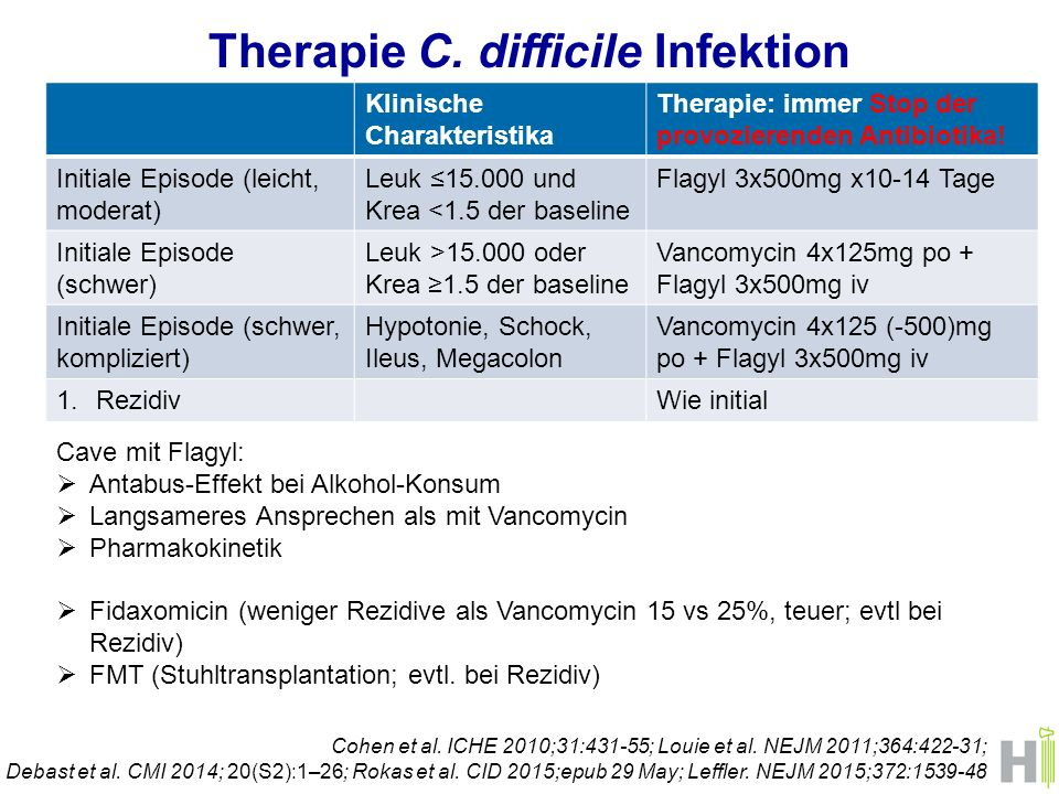 Therapie C. difficile Infektion