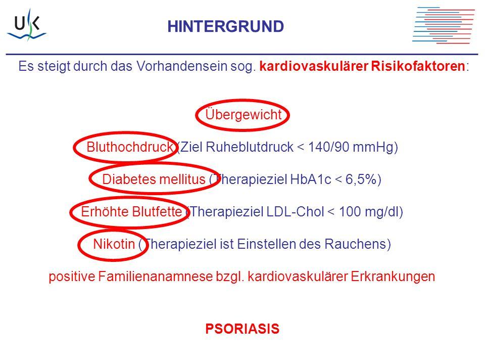 HINTERGRUND Es steigt durch das Vorhandensein sog. kardiovaskulärer Risikofaktoren: Übergewicht. Bluthochdruck (Ziel Ruheblutdruck < 140/90 mmHg)