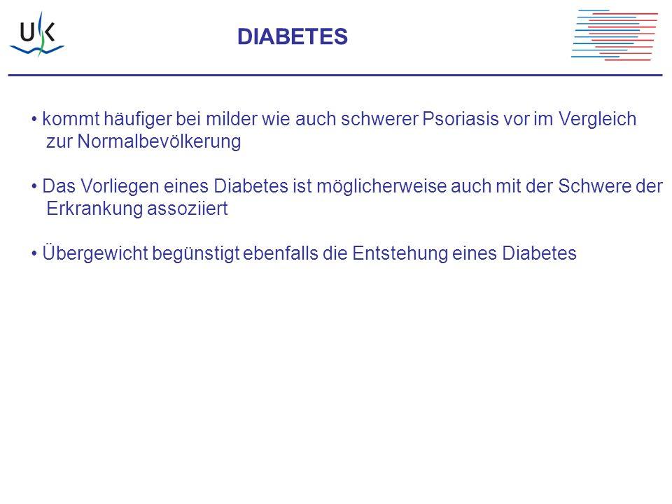 DIABETES kommt häufiger bei milder wie auch schwerer Psoriasis vor im Vergleich. zur Normalbevölkerung.