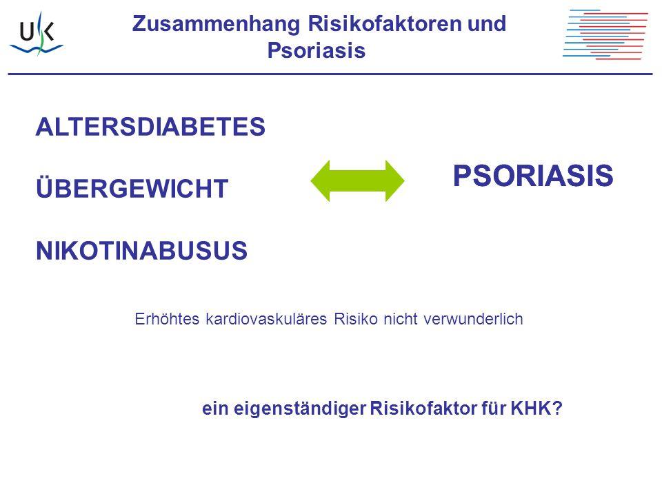 Zusammenhang Risikofaktoren und