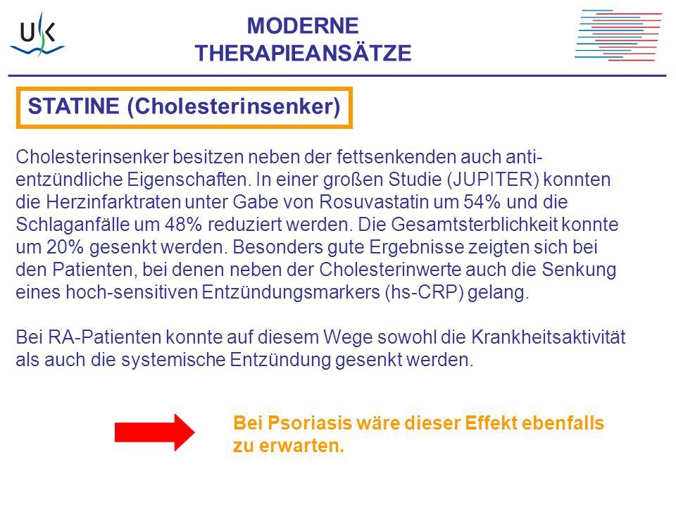 STATINE (Cholesterinsenker)