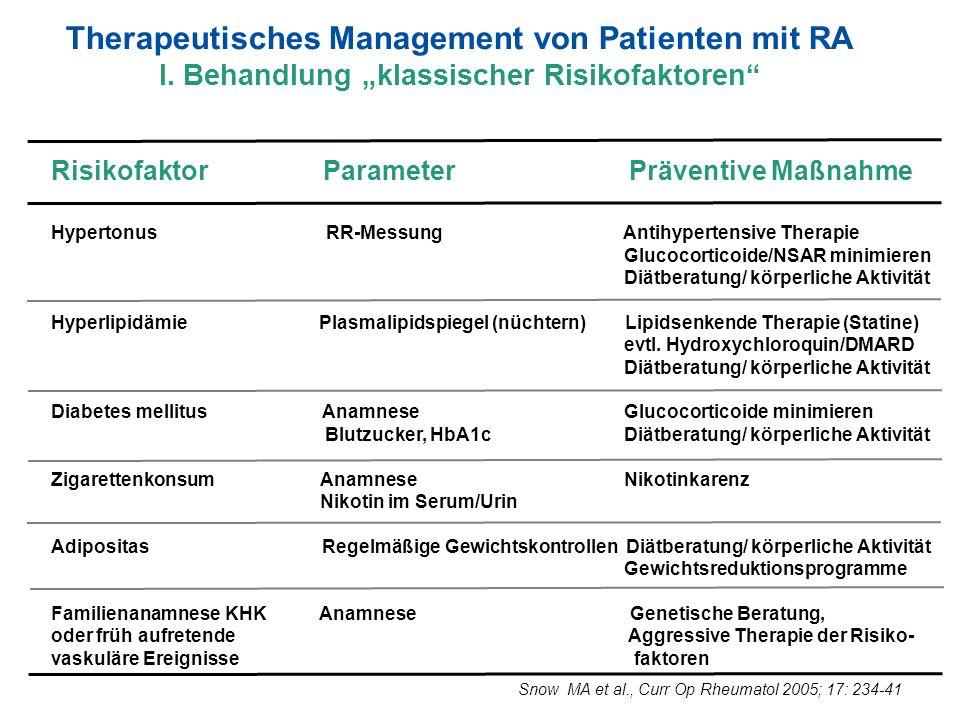 Therapeutisches Management von Patienten mit RA