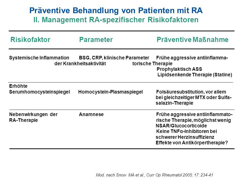 Präventive Behandlung von Patienten mit RA