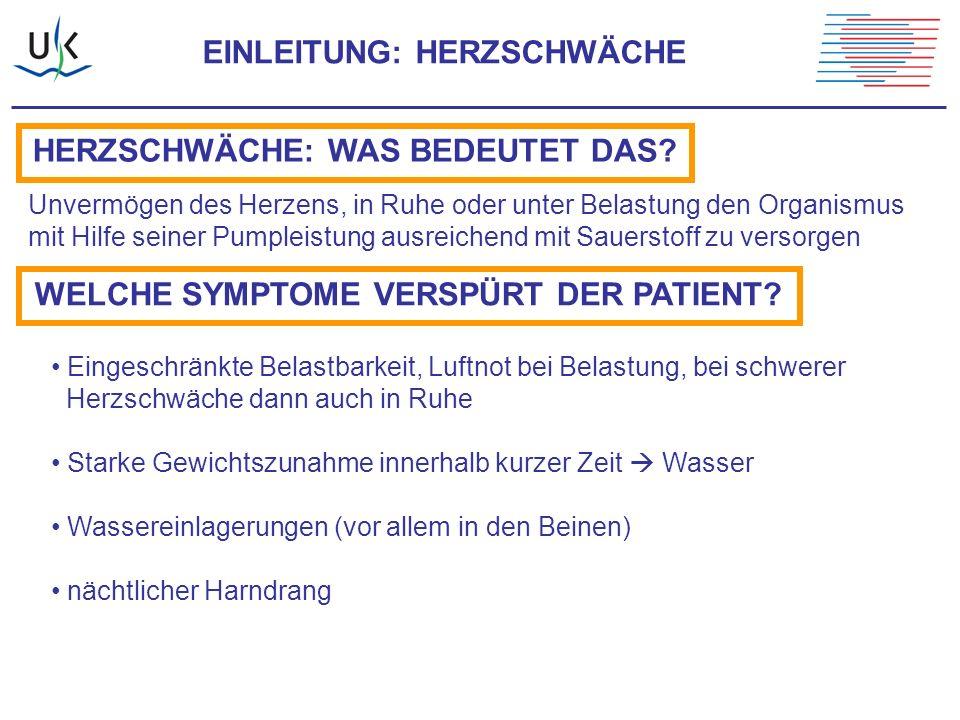 HERZSCHWÄCHE: WAS BEDEUTET DAS WELCHE SYMPTOME VERSPÜRT DER PATIENT