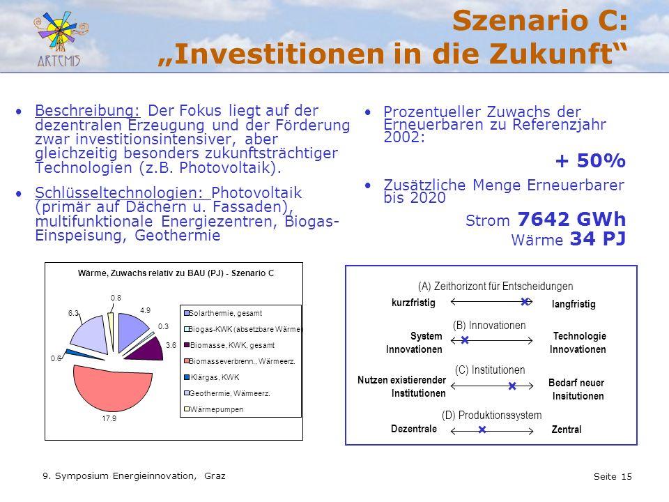 """Szenario C: """"Investitionen in die Zukunft"""