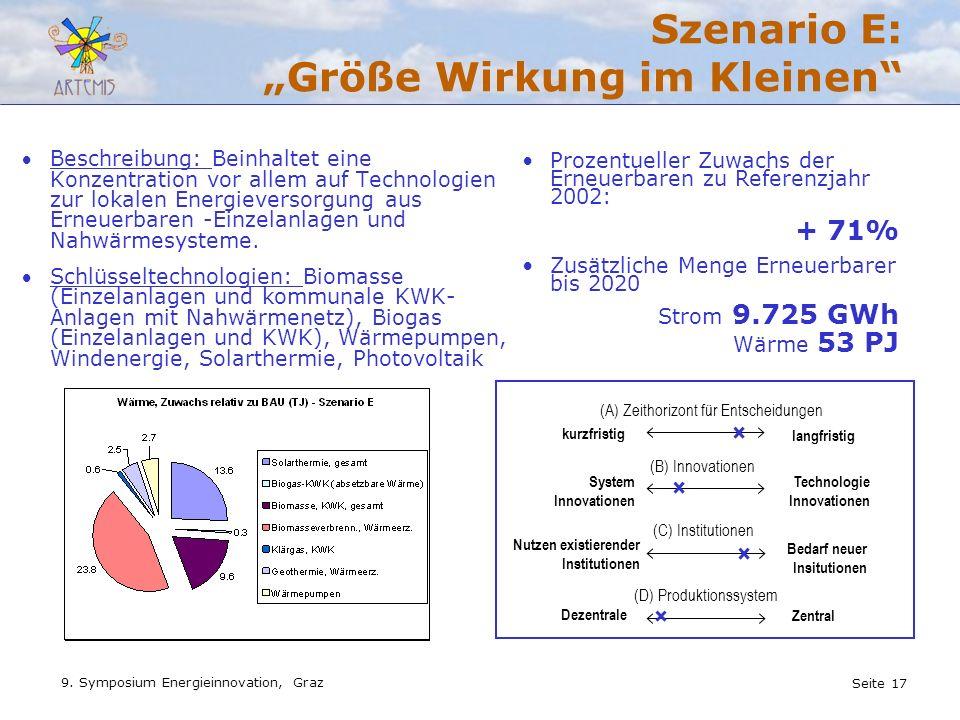 """Szenario E: """"Größe Wirkung im Kleinen"""