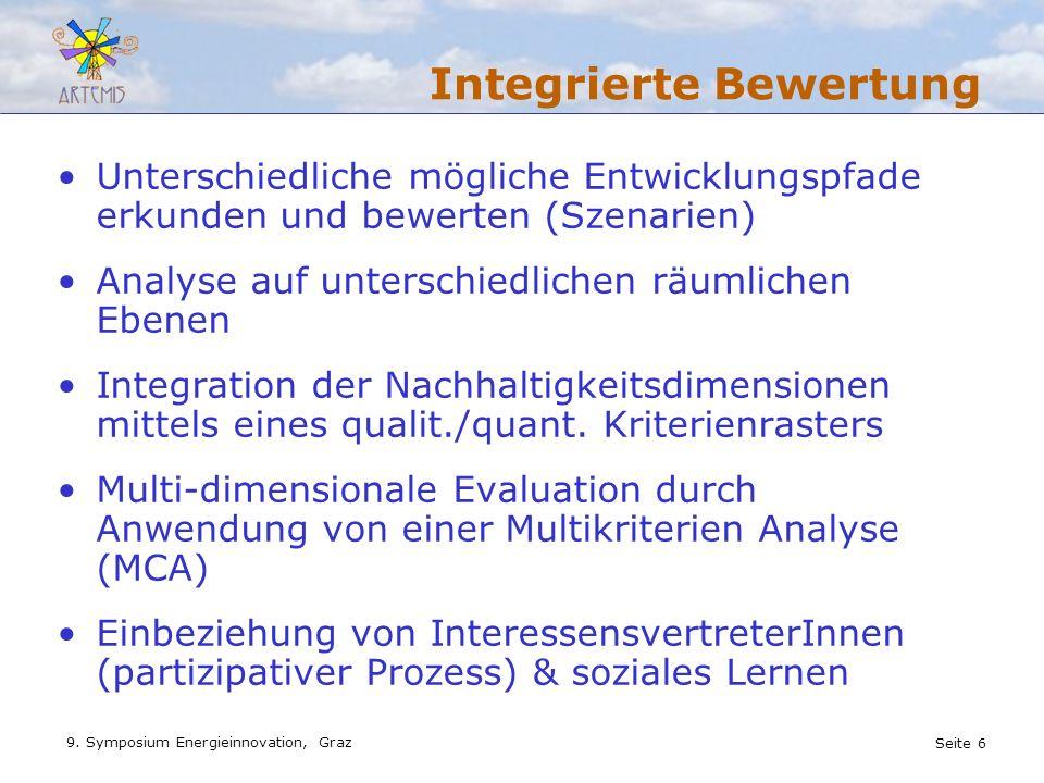 Integrierte Bewertung