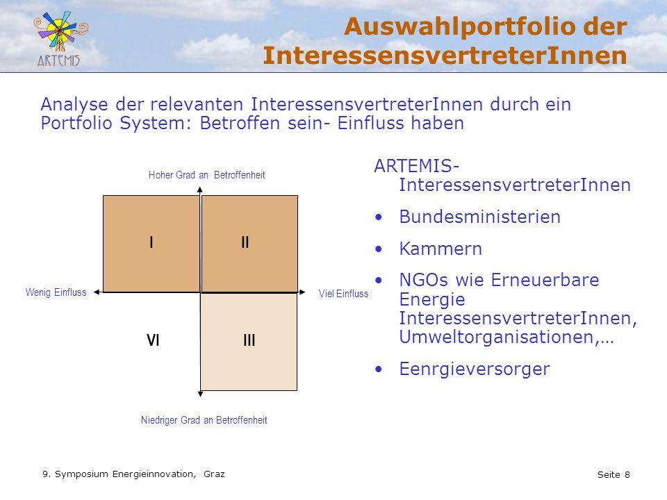 Auswahlportfolio der InteressensvertreterInnen