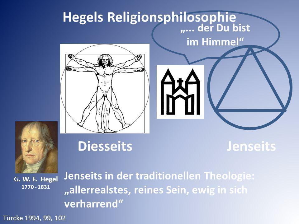 Hegels Religionsphilosophie