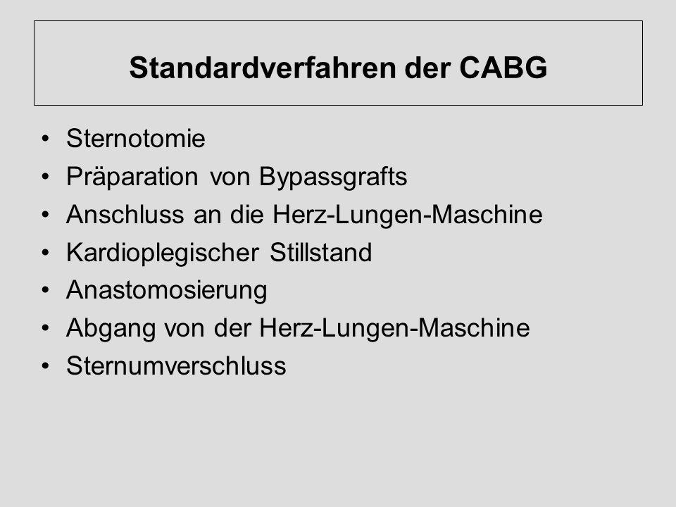 Standardverfahren der CABG