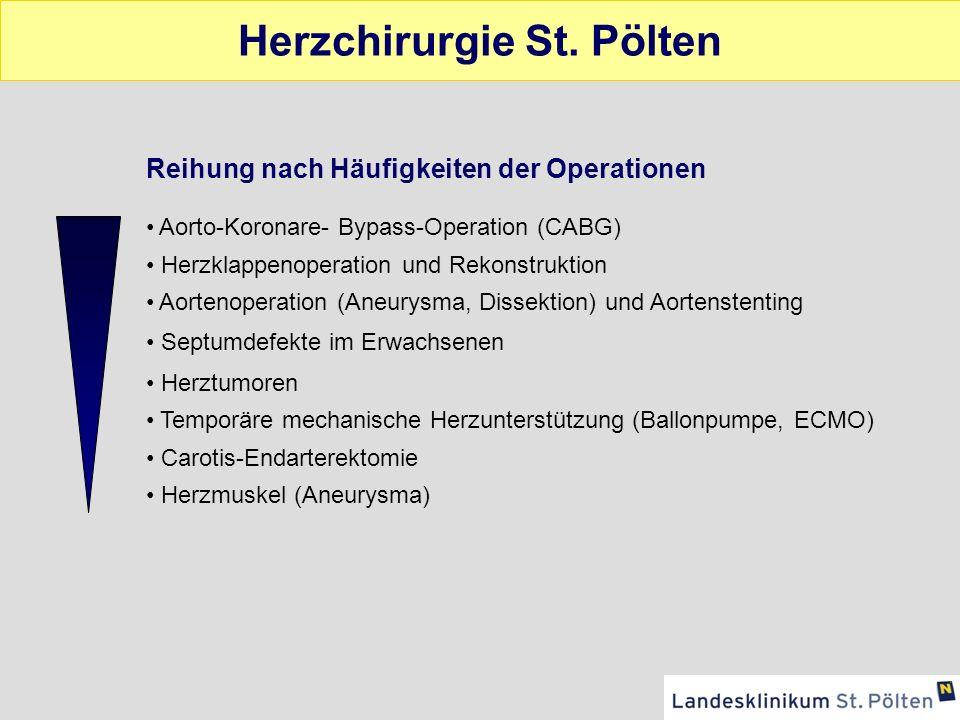 Herzchirurgie St. Pölten