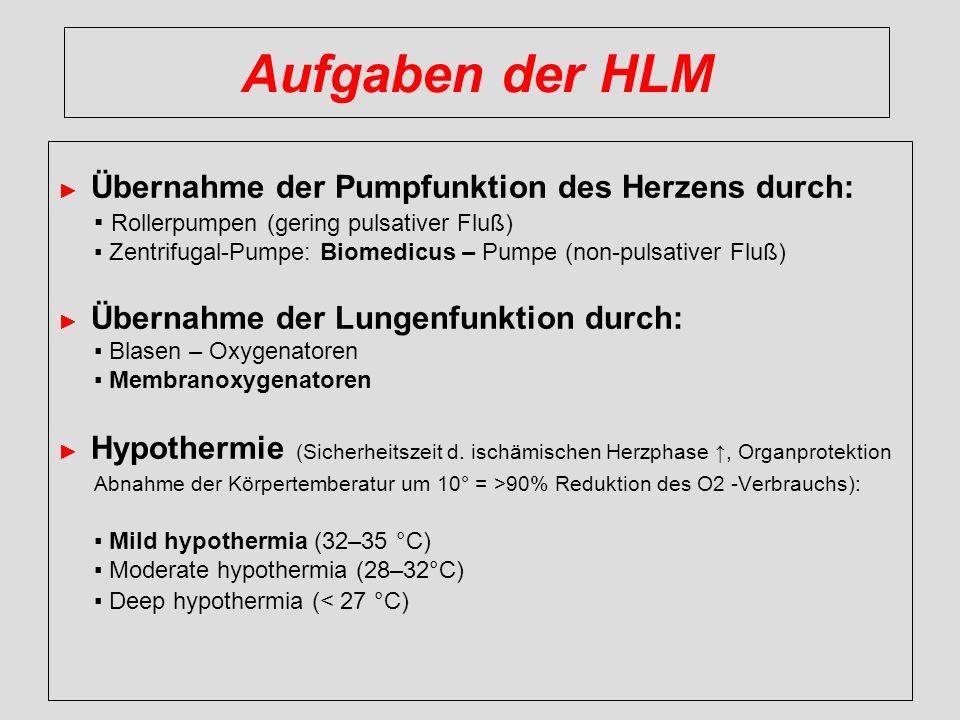 Aufgaben der HLM ▪ Rollerpumpen (gering pulsativer Fluß)