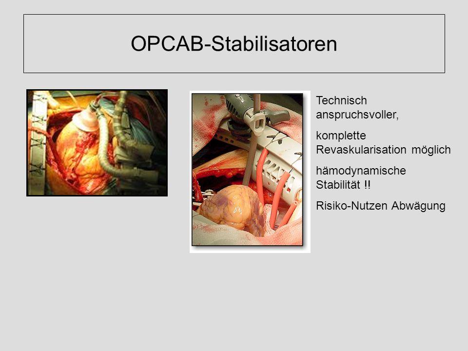 OPCAB-Stabilisatoren