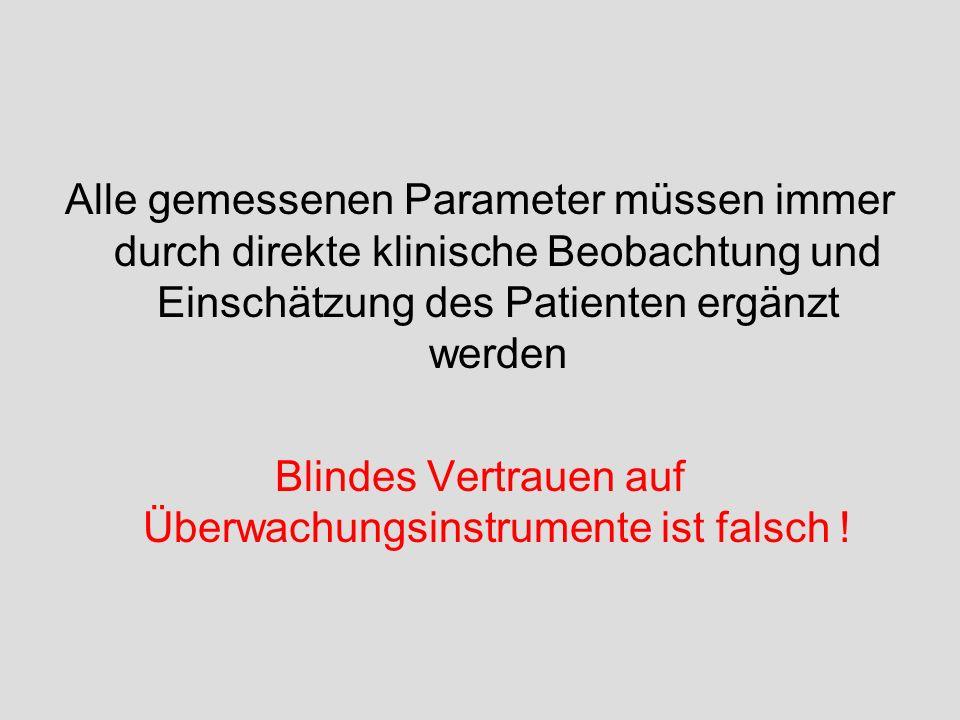 Blindes Vertrauen auf Überwachungsinstrumente ist falsch !
