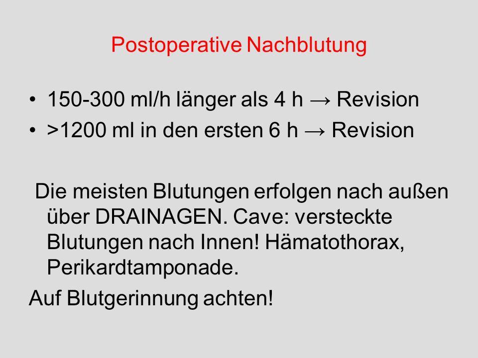 Postoperative Nachblutung