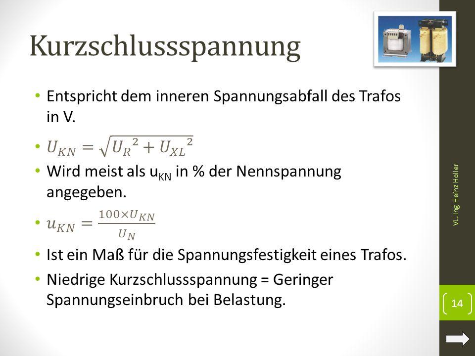 Kurzschlussspannung Entspricht dem inneren Spannungsabfall des Trafos in V. 𝑈 𝐾𝑁 = 𝑈 𝑅 ²+ 𝑈 𝑋𝐿 ².