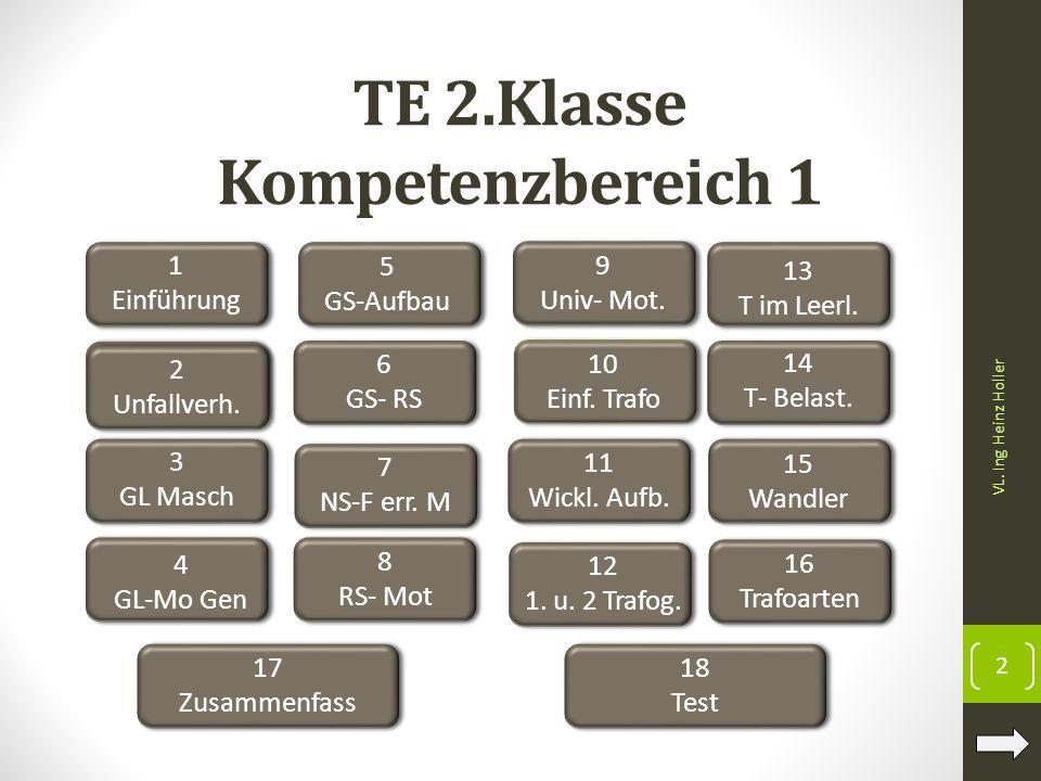 TE 2.Klasse Kompetenzbereich 1