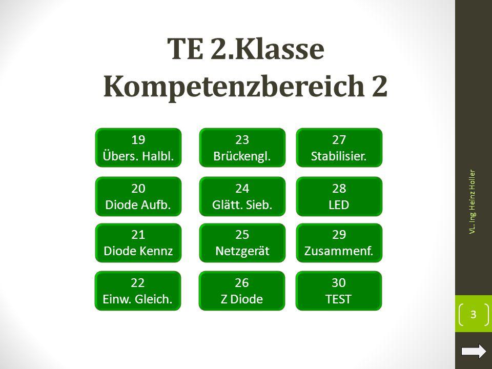 TE 2.Klasse Kompetenzbereich 2