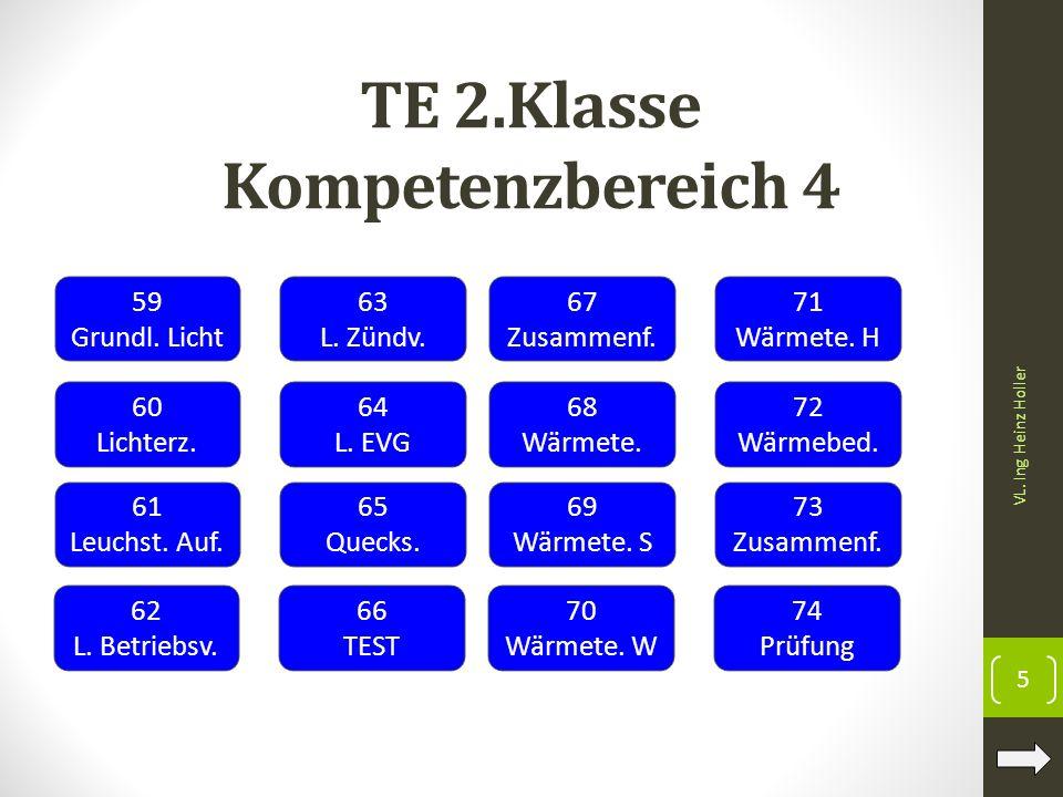TE 2.Klasse Kompetenzbereich 4