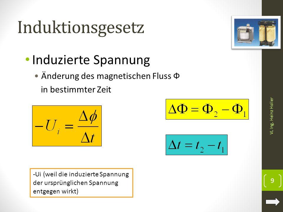 Induktionsgesetz Induzierte Spannung Änderung des magnetischen Fluss Ф