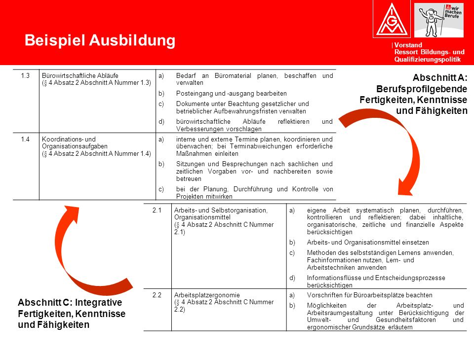 Beispiel Ausbildung 1.3 Bürowirtschaftliche Abläufe. (§ 4 Absatz 2 Abschnitt A Nummer 1.3)
