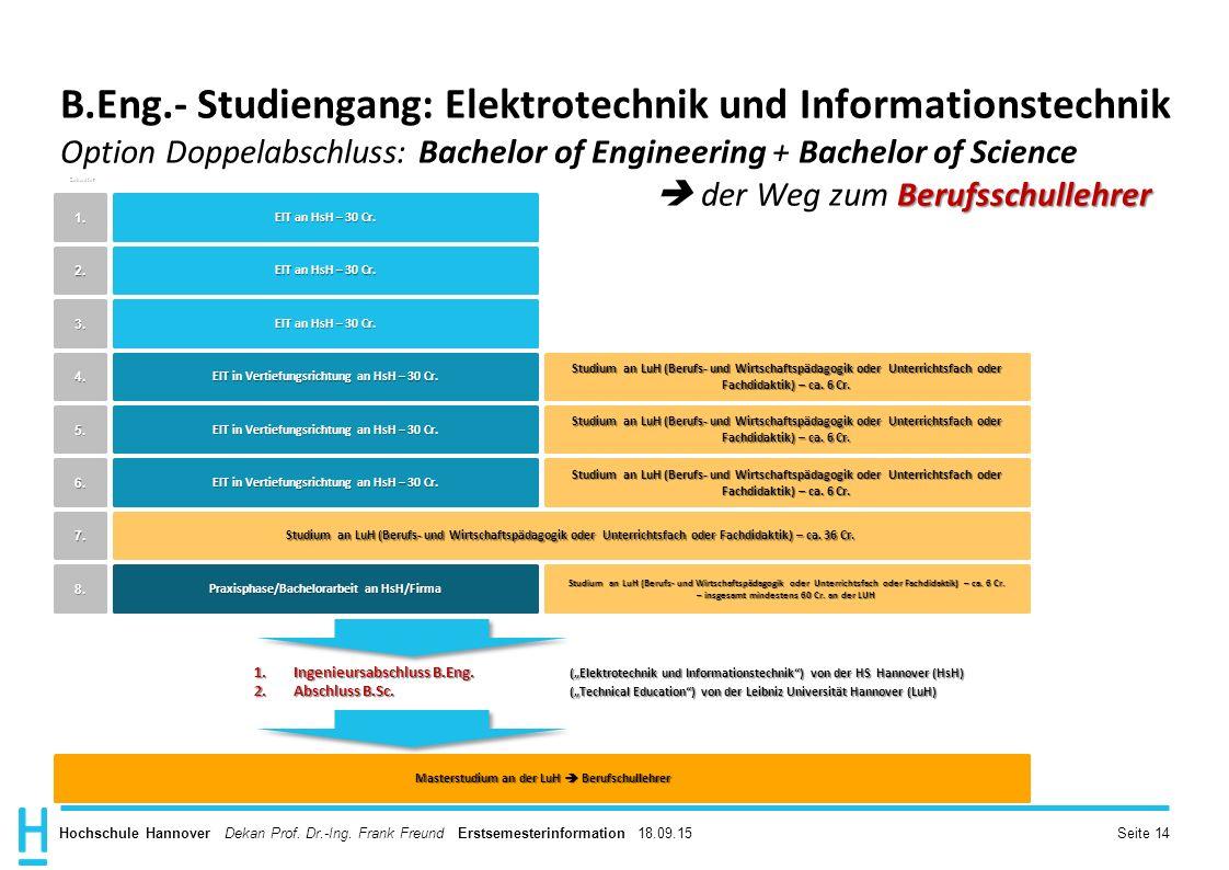 B.Eng.- Studiengang: Elektrotechnik und Informationstechnik Option Doppelabschluss: Bachelor of Engineering + Bachelor of Science  der Weg zum Berufsschullehrer
