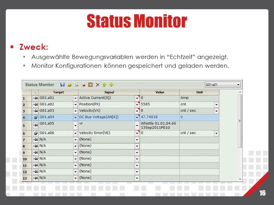 Status Monitor Zweck: Ausgewählte Bewegungsvariablen werden in Echtzeit angezeigt.