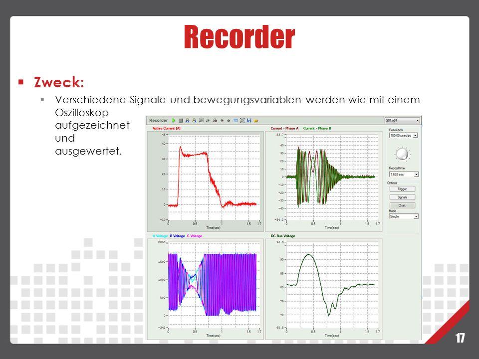 Recorder Zweck: Verschiedene Signale und bewegungsvariablen werden wie mit einem Oszilloskop aufgezeichnet und ausgewertet.