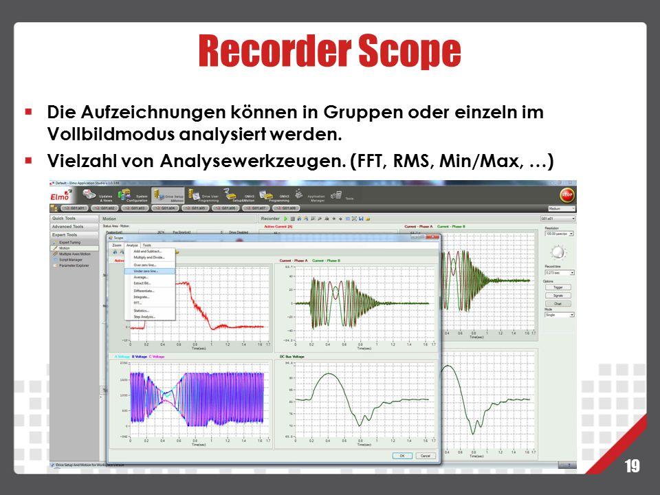Recorder Scope Die Aufzeichnungen können in Gruppen oder einzeln im Vollbildmodus analysiert werden.