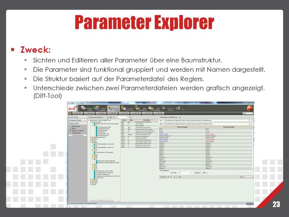 Parameter Explorer Zweck: