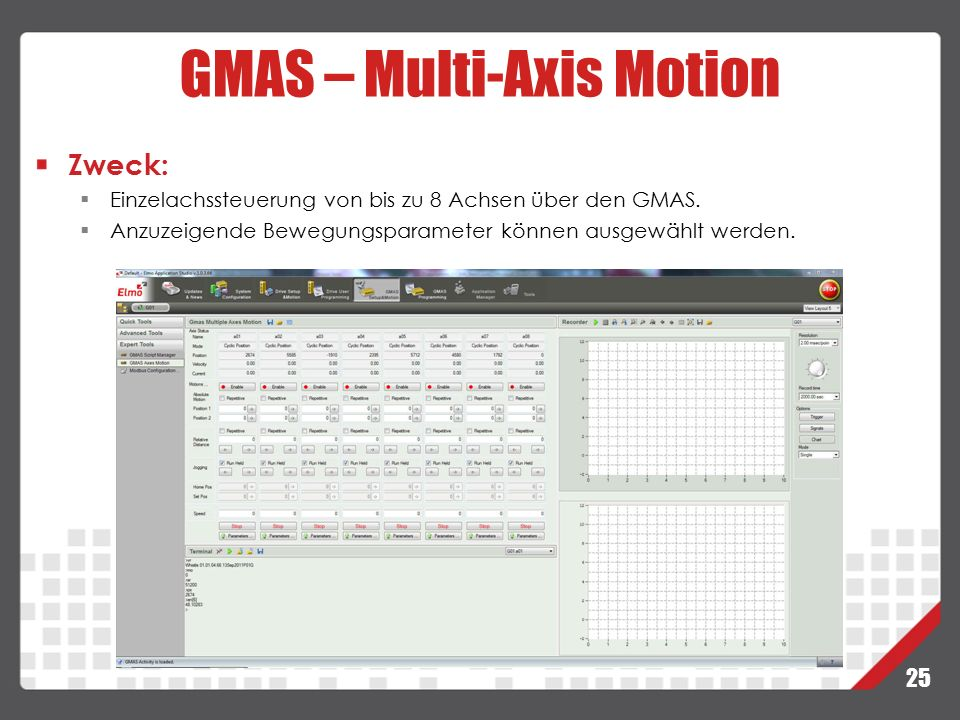 GMAS – Multi-Axis Motion