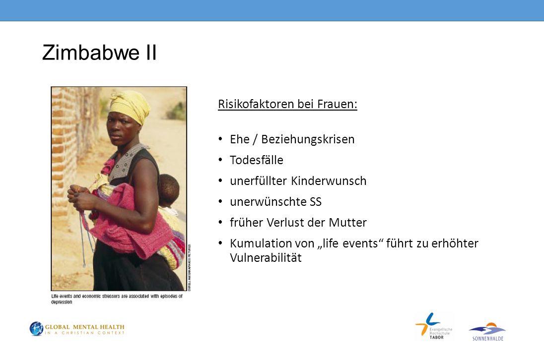 Zimbabwe II Risikofaktoren bei Frauen: Ehe / Beziehungskrisen
