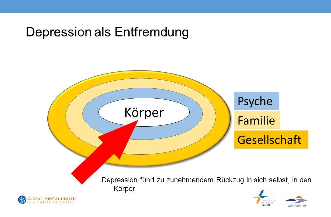 Depression als Entfremdung