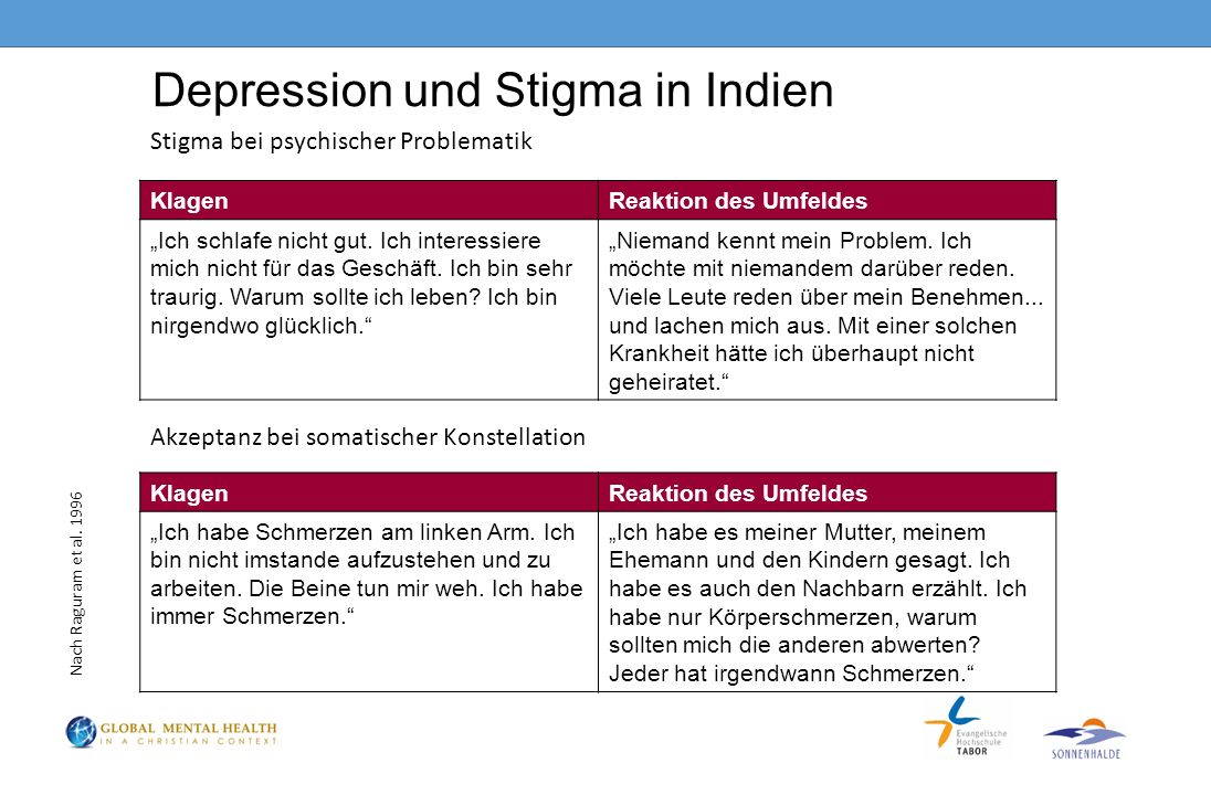 Depression und Stigma in Indien