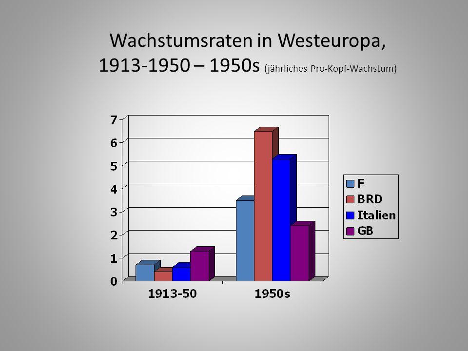Wachstumsraten in Westeuropa, 1913-1950 – 1950s (jährliches Pro-Kopf-Wachstum)