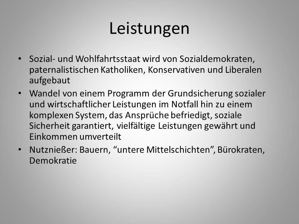 Leistungen Sozial- und Wohlfahrtsstaat wird von Sozialdemokraten, paternalistischen Katholiken, Konservativen und Liberalen aufgebaut.
