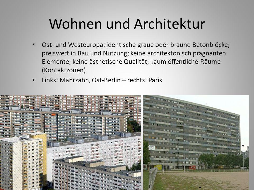 Wohnen und Architektur