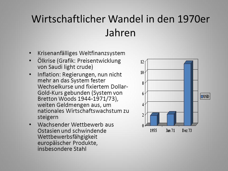 Wirtschaftlicher Wandel in den 1970er Jahren