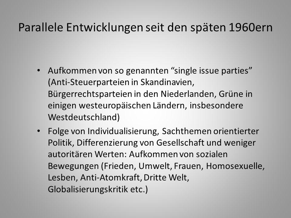 Parallele Entwicklungen seit den späten 1960ern