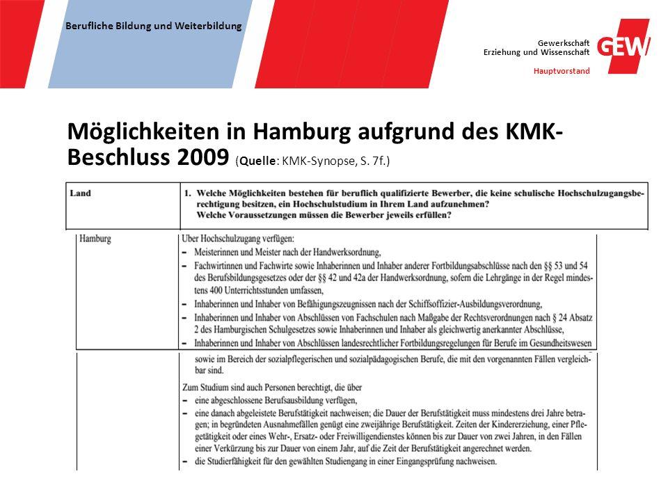 Möglichkeiten in Hamburg aufgrund des KMK-Beschluss 2009 (Quelle: KMK-Synopse, S. 7f.)