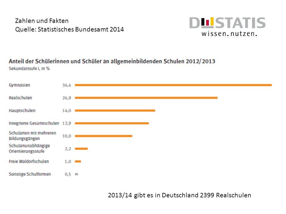 Zahlen und Fakten Quelle: Statistisches Bundesamt 2014.