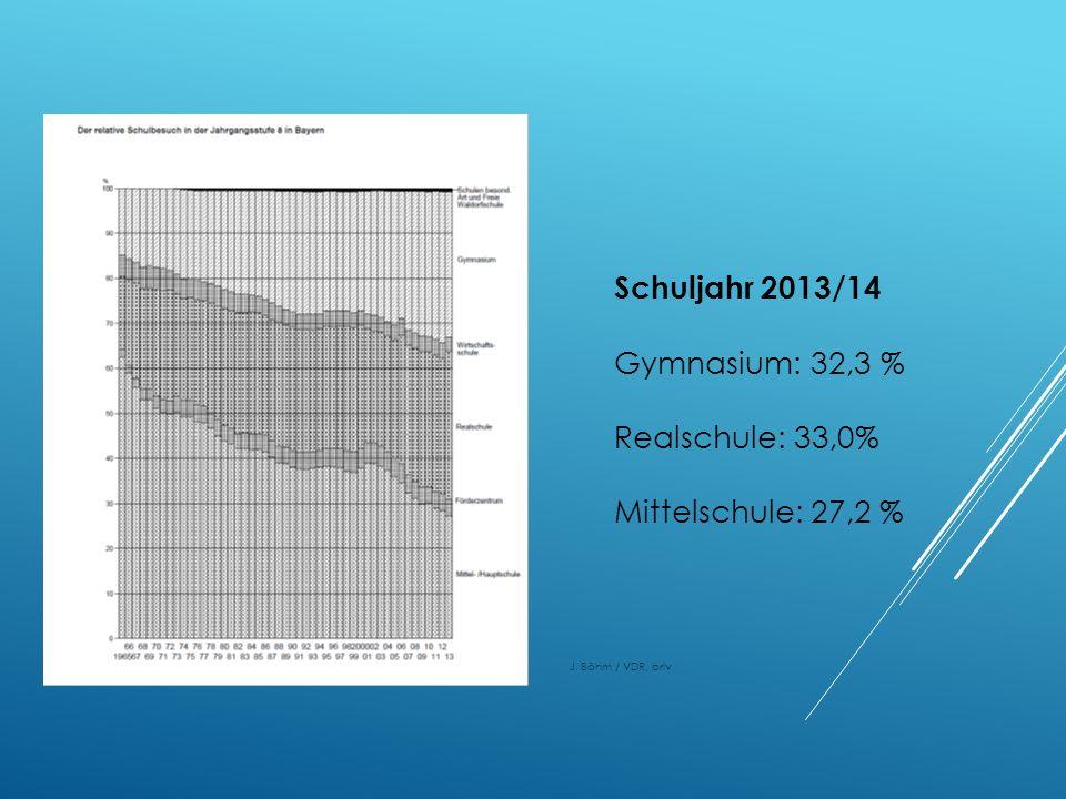 Schuljahr 2013/14 Gymnasium: 32,3 % Realschule: 33,0%