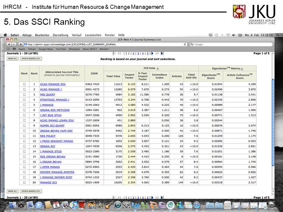5. Das SSCI Ranking