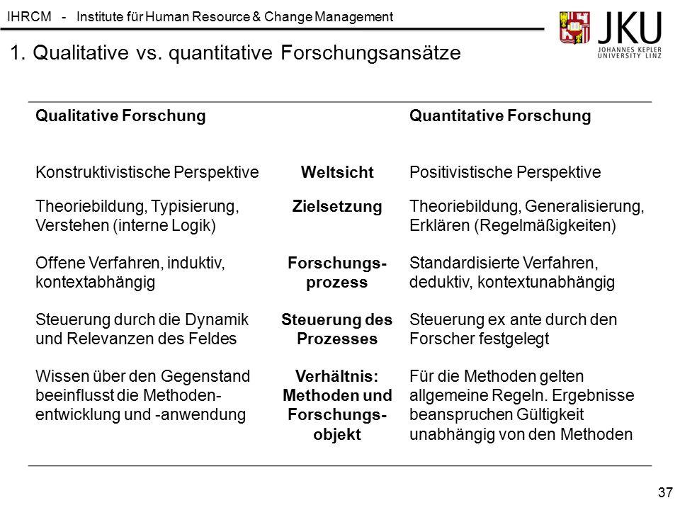 1. Qualitative vs. quantitative Forschungsansätze