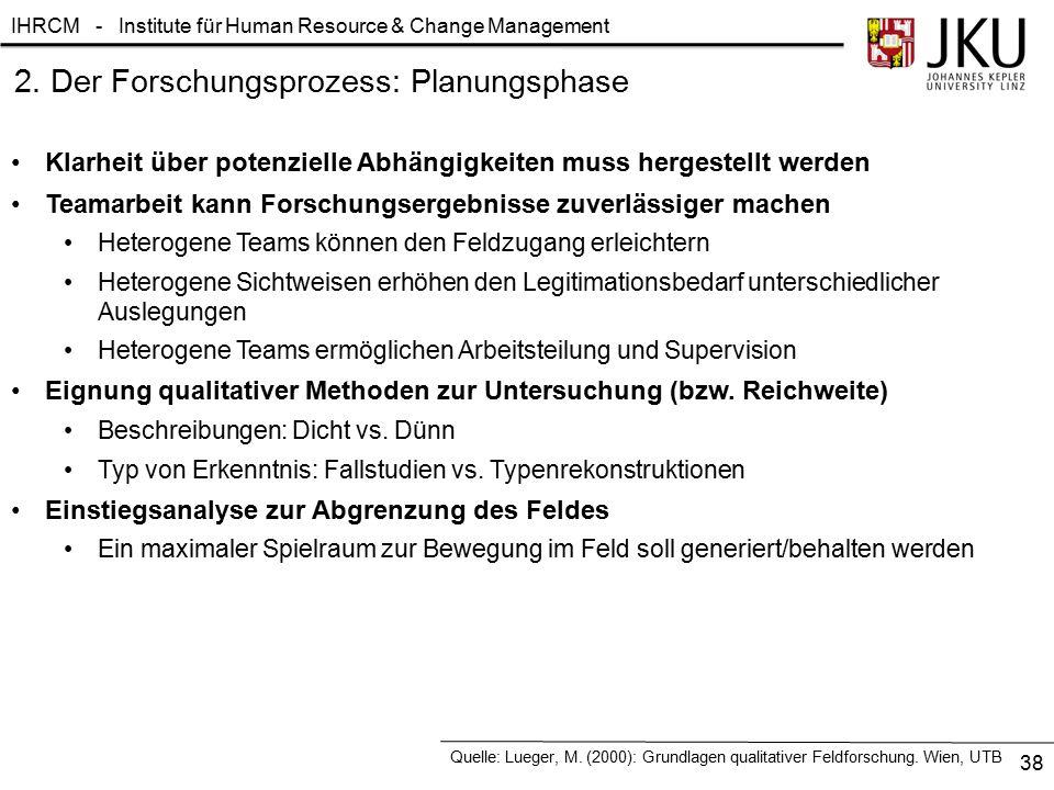 2. Der Forschungsprozess: Planungsphase
