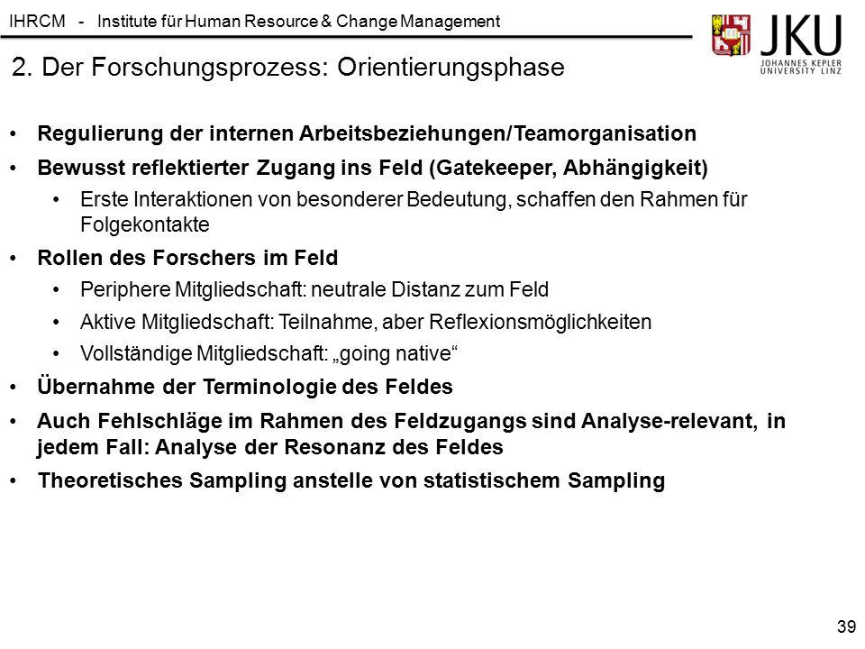 2. Der Forschungsprozess: Orientierungsphase