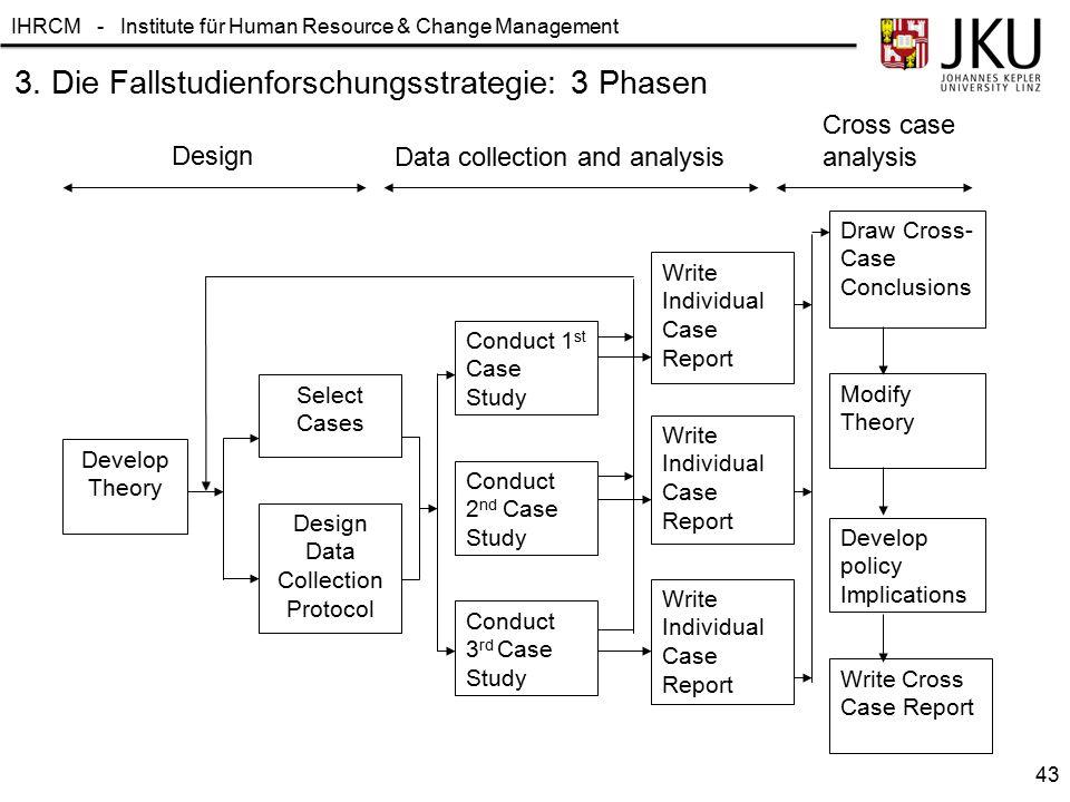 3. Die Fallstudienforschungsstrategie: 3 Phasen